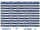 Ourense C.F.: Resultados: mejoría general en nuestros equipos, con alguna sorpresa