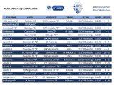 Ourense C.F.: Resultados de una jornada cargada de muchos goles en nuestros partidos