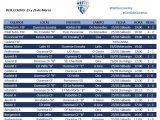 Ourense C.F.: Resultados muy positivos para nuestros equipos