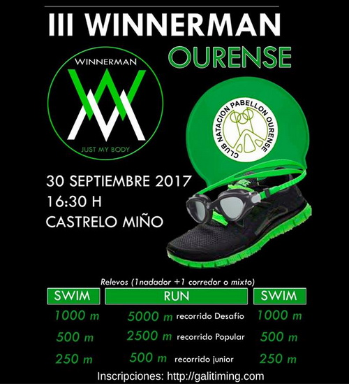 III Winnerman 2017