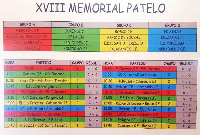Cuadro Memorial Patelo 2018 mañana