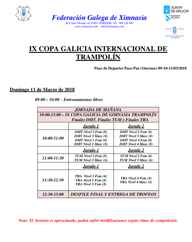Copa Galicia Ximnasia 2018