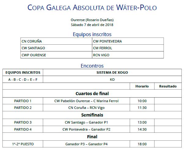 Copa Gallega Waterpolo 2018
