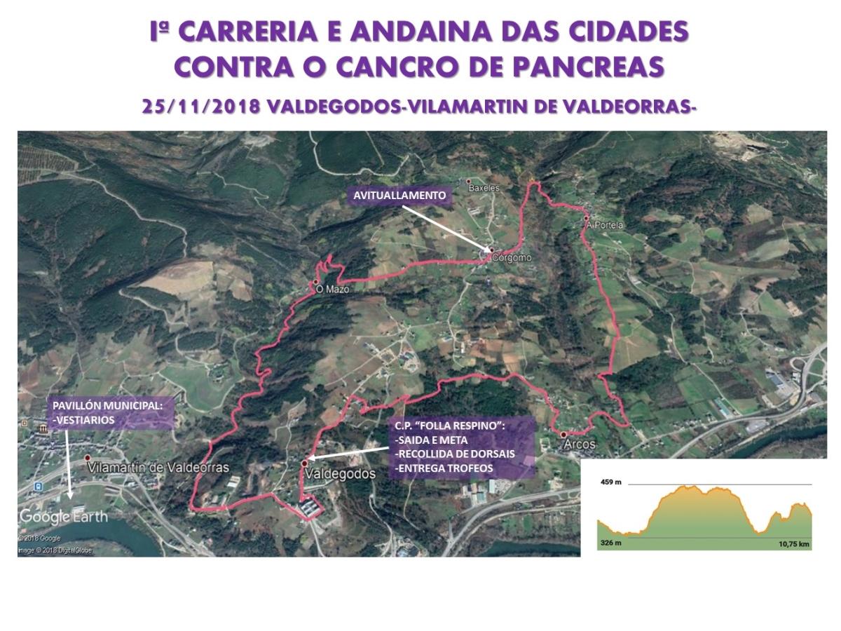 1ª Carreira e andaina das cidades contra o cancro de páncreas @ Valdegodos - Vilamartín de Valdeorras